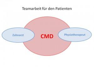Team CMD